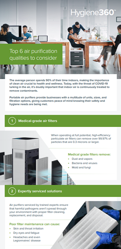 Air Purifier Qualities To Consider - Landing Page Graphic